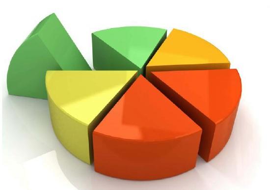 Как определить агрессивность ПАММ-счета?