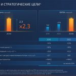 "Чистая прибыль ""Интер РАО"" по МСФО за 2020 год снизилась на 8,1%"